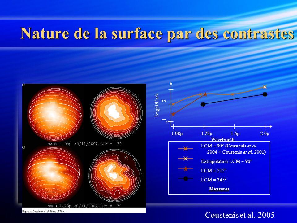 Nature de la surface par des contrastes 1.08µ1.28µ1.6µ2.0µ Wavelength Bright/Dark 1 2 3 LCM ~ 90° (Coustenis et al. 2004 + Coustenis et al. 2001) Extr