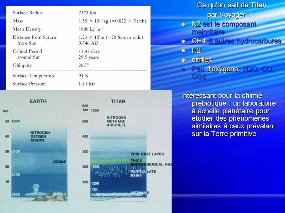 Cartes d'albédo de la surface de Titan 1.28 micron Face avantFace arrière Coustenis et al. 2005