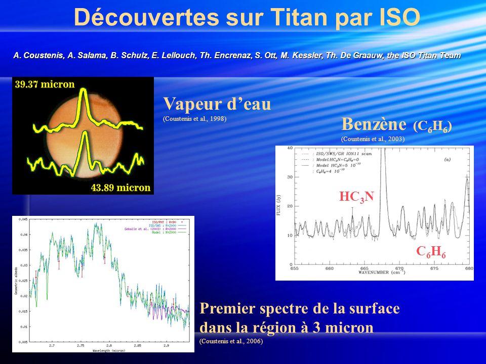 Nature de la surface par des contrastes 1.08µ1.28µ1.6µ2.0µ Wavelength Bright/Dark 1 2 3 LCM ~ 90° (Coustenis et al.
