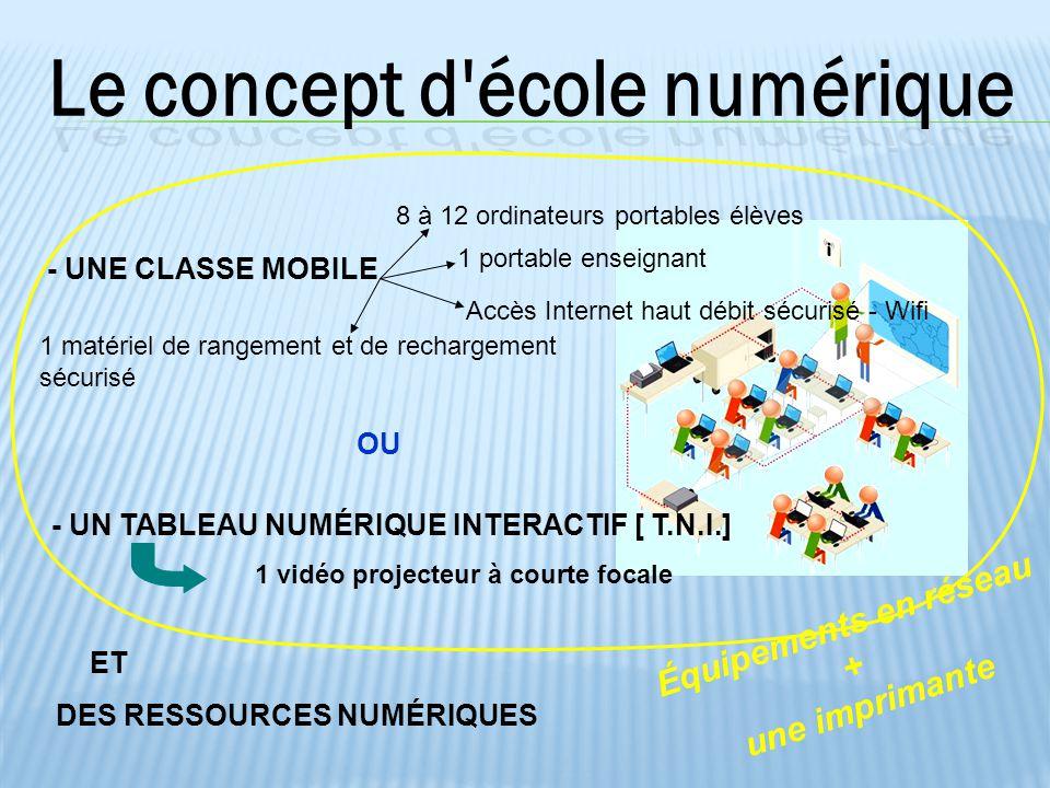 - UNE CLASSE MOBILE DES RESSOURCES NUMÉRIQUES OU 8 à 12 ordinateurs portables élèves 1 portable enseignant Accès Internet haut débit sécurisé - Wifi 1