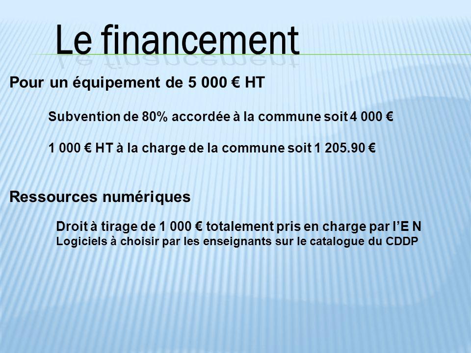 Subvention de 80% accordée à la commune soit 4 000 € 1 000 € HT à la charge de la commune soit 1 205.90 € Ressources numériques Droit à tirage de 1 00