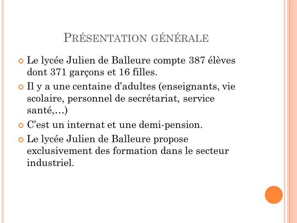 P RÉSENTATION GÉNÉRALE Le lycée Julien de Balleure compte 387 élèves dont 371 garçons et 16 filles. Il y a une centaine d'adultes (enseignants, vie sc