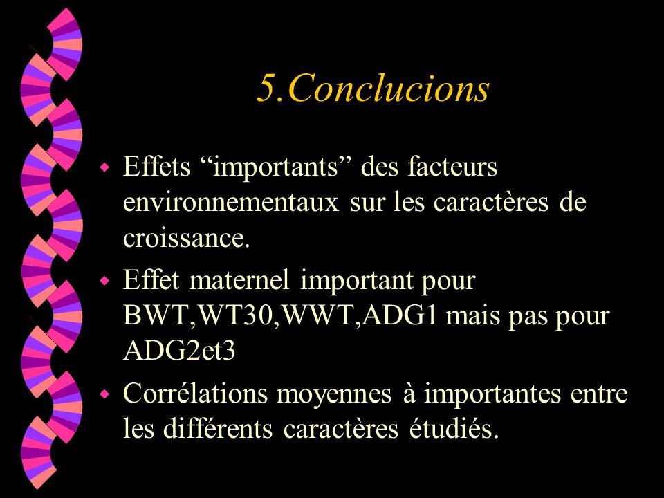 5.Conclucions w Effets importants des facteurs environnementaux sur les caractères de croissance.