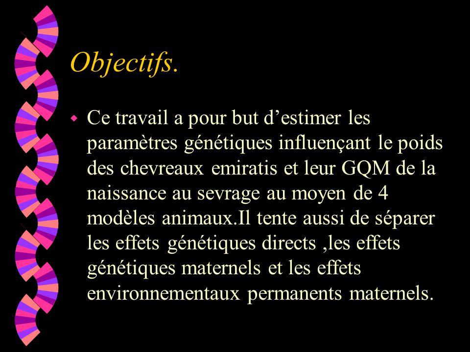 Objectifs.