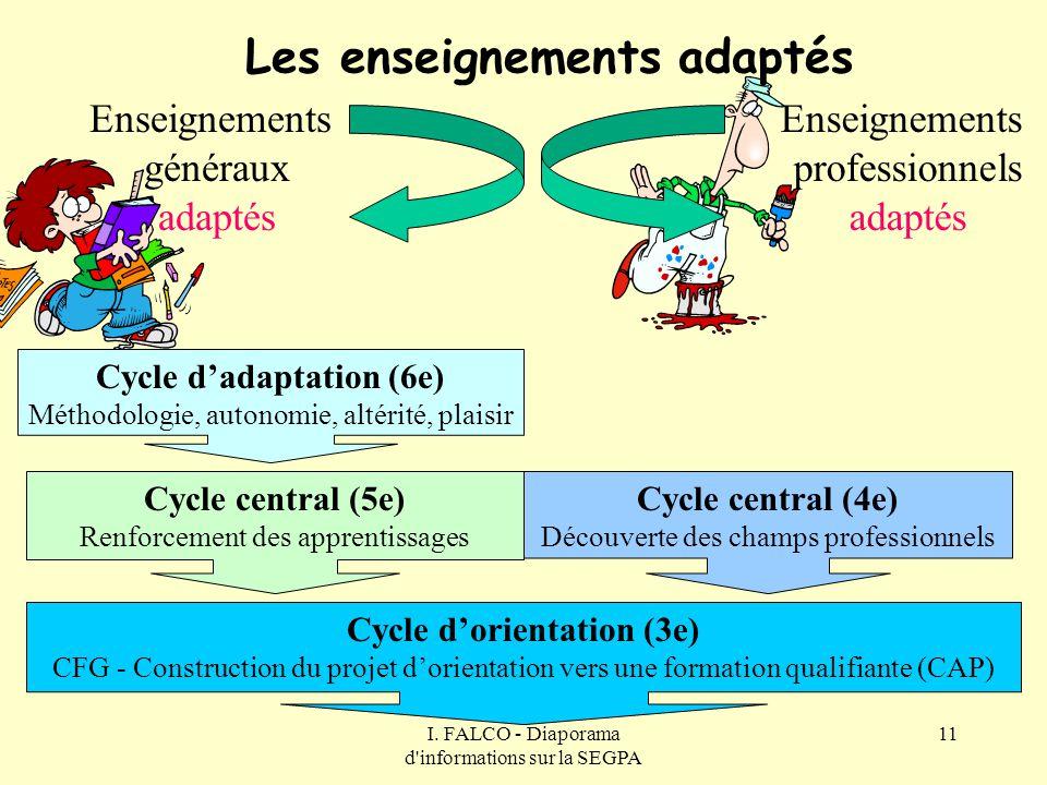 I. FALCO - Diaporama d'informations sur la SEGPA 11 Enseignements professionnels adaptés Enseignements généraux adaptés Cycle d'adaptation (6e) Méthod