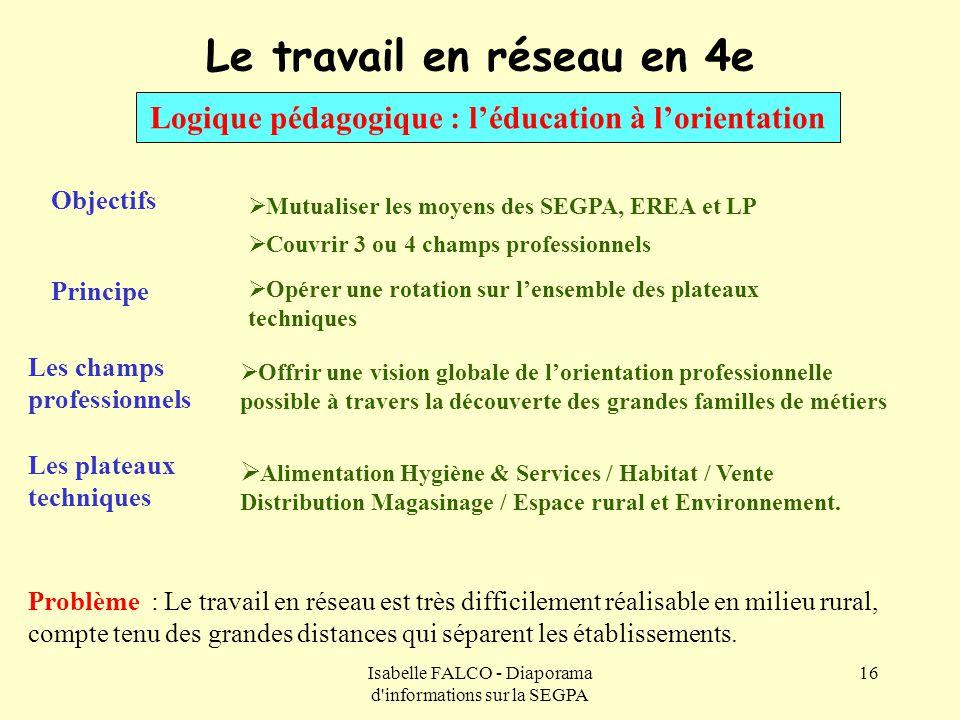 Isabelle FALCO - Diaporama d'informations sur la SEGPA 16 Le travail en réseau en 4e Objectifs  Mutualiser les moyens des SEGPA, EREA et LP  Couvrir