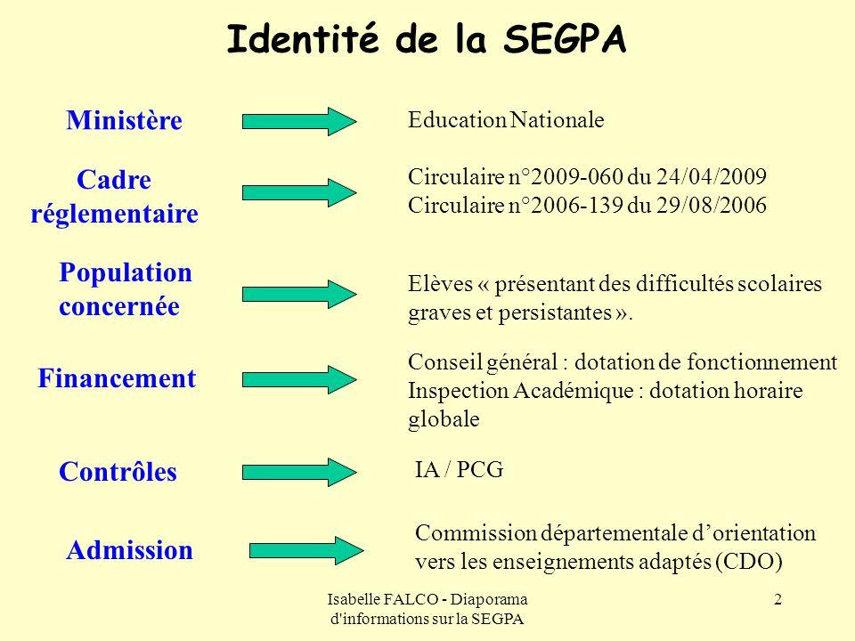Isabelle FALCO - Diaporama d'informations sur la SEGPA 2 Identité de la SEGPA Ministère Education Nationale Cadre réglementaire Circulaire n°2009-060
