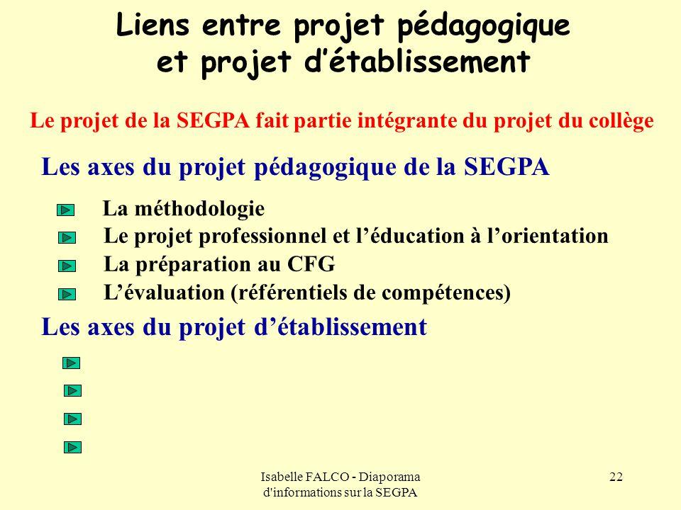 Isabelle FALCO - Diaporama d'informations sur la SEGPA 22 Liens entre projet pédagogique et projet d'établissement Les axes du projet pédagogique de l