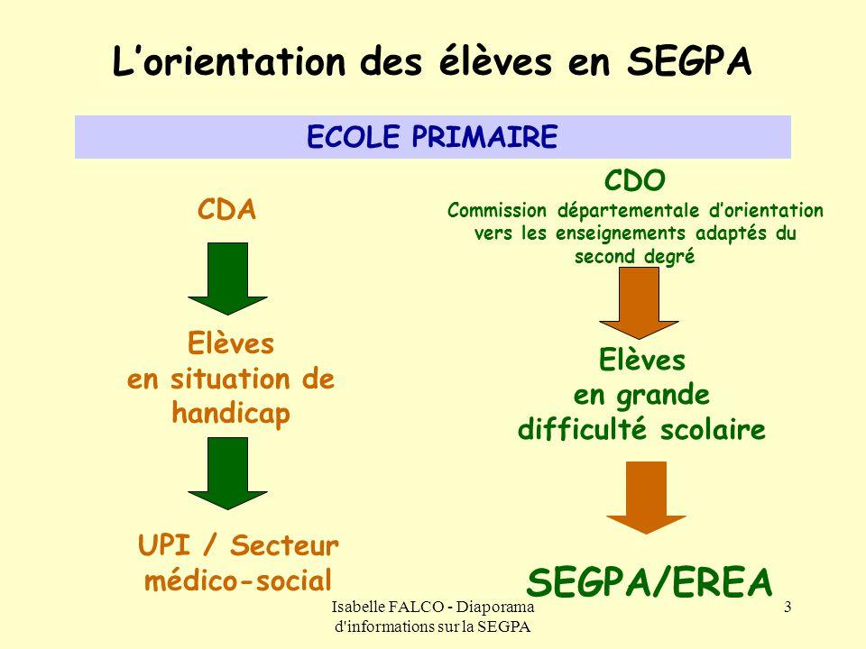 Isabelle FALCO - Diaporama d'informations sur la SEGPA 3 L'orientation des élèves en SEGPA Elèves en grande difficulté scolaire SEGPA/EREA Elèves en s