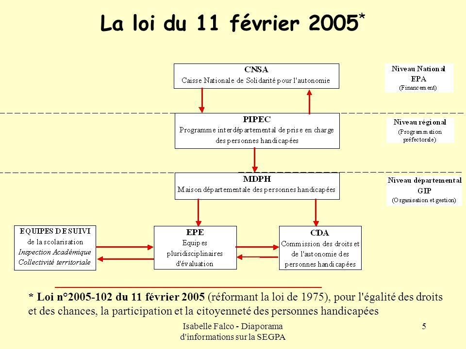 Isabelle Falco - Diaporama d'informations sur la SEGPA 5 La loi du 11 février 2005 * * Loi n°2005-102 du 11 février 2005 (réformant la loi de 1975), p