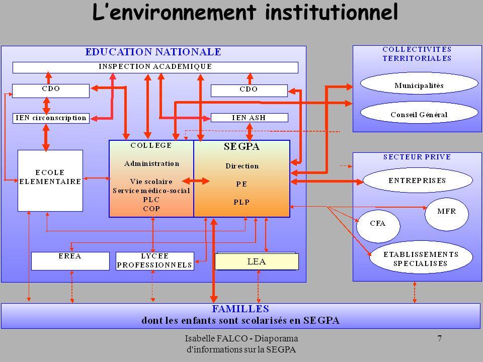 Isabelle FALCO - Diaporama d'informations sur la SEGPA 7 L'environnement institutionnel LEA