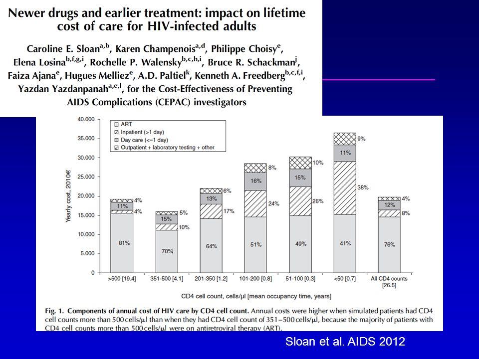 Sloan et al. AIDS 2012