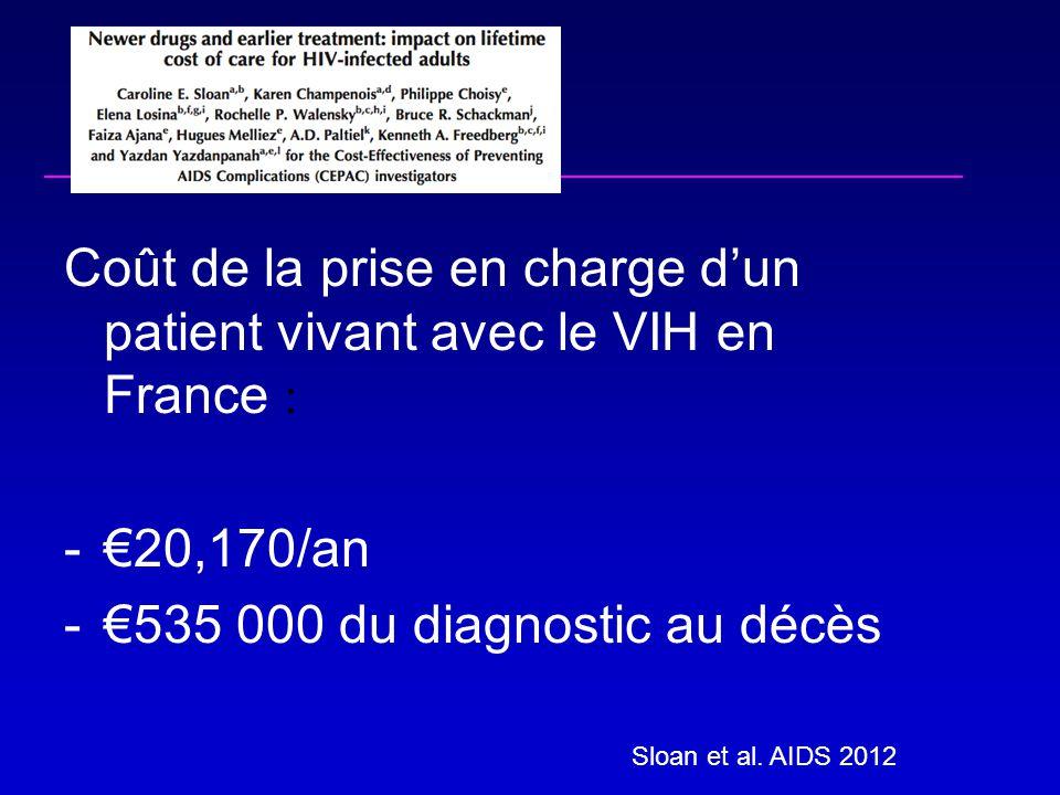 La meilleure des économies est la prévention Chaque année : 6 000 nouveaux patients infectés par le VIH en France Dépense supplémentaire de 3.5 Milliard milliard d'Euro (535 000 * 6000) Justification des mesures de prévention coûteuses auprès des décideurs