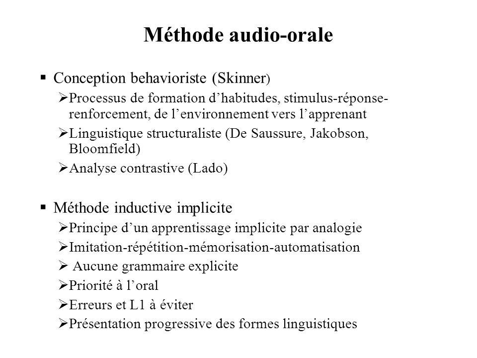 Méthode audio-orale  Conception behavioriste (Skinner )  Processus de formation d'habitudes, stimulus-réponse- renforcement, de l'environnement vers