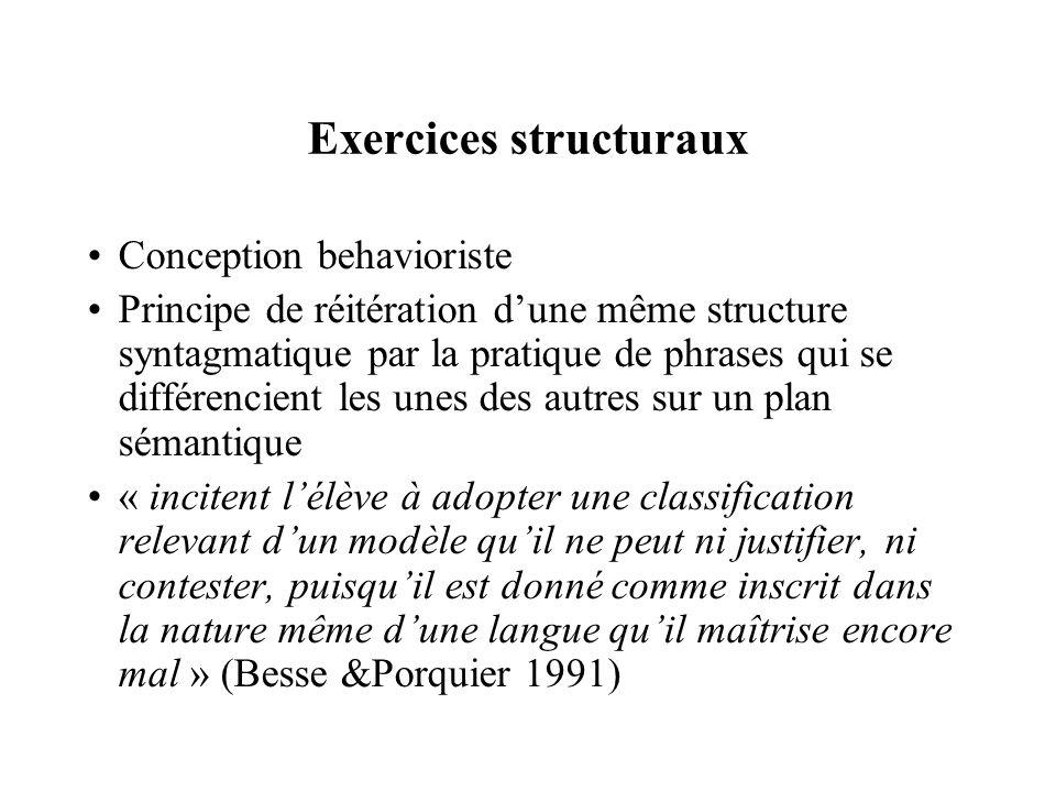 Exercices structuraux •Conception behavioriste •Principe de réitération d'une même structure syntagmatique par la pratique de phrases qui se différenc