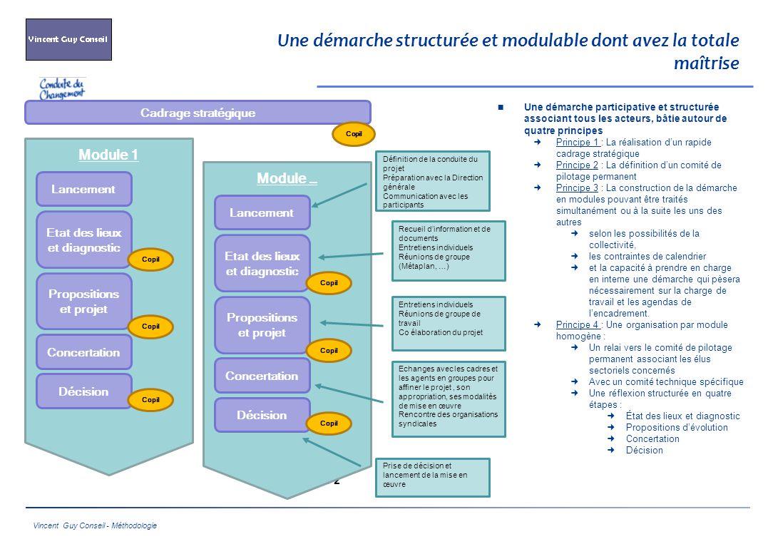 Module 1 Une démarche structurée et modulable dont avez la totale maîtrise  Une démarche participative et structurée associant tous les acteurs, bâti