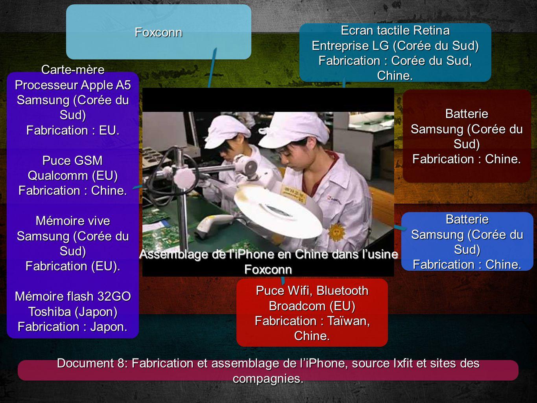 2 Document 8: Fabrication et assemblage de l'iPhone, source Ixfit et sites des compagnies. Ecran tactile Retina Entreprise LG (Corée du Sud) Fabricati