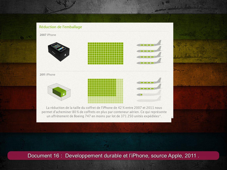 21 Document 16 : Developpement durable et l'iPhone, source Apple, 2011.
