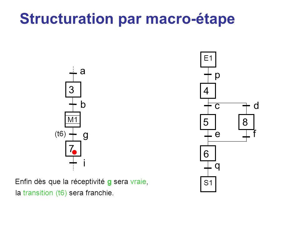 Structuration par macro-étape p 4 58 6 cd ef q 7 i 3 a M1 g b E1 S1 (t6) Enfin dès que la réceptivité g sera vraie, la transition (t6) sera franchie.