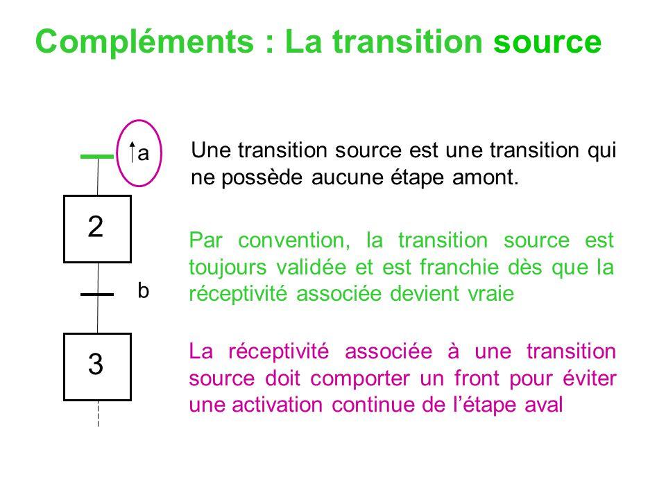 Compléments : La transition source 2 3 a b Une transition source est une transition qui ne possède aucune étape amont. Par convention, la transition s