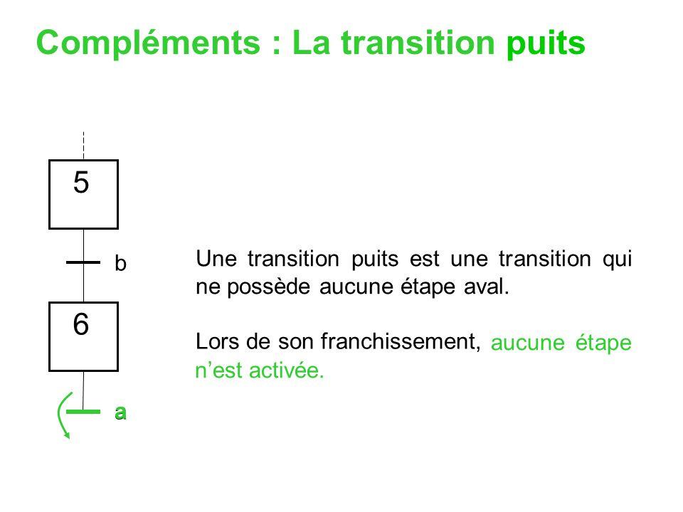 a 5 6 b Une transition puits est une transition qui ne possède aucune étape aval. Compléments : La transition puits Lors de son franchissement, • a au