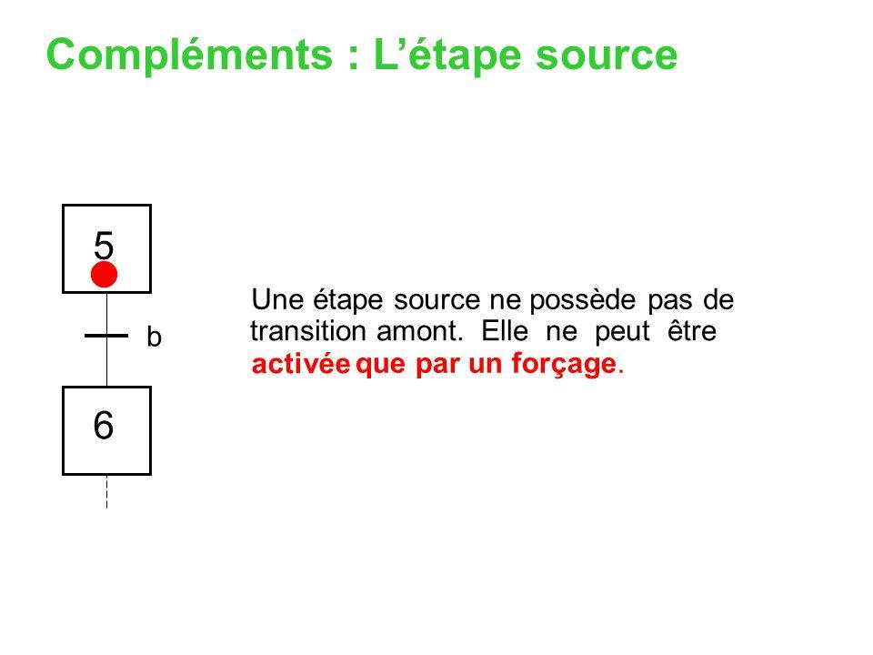 5 6 b transition amont. Elle ne peut être Compléments : L'étape source Une étape source ne possède pas de activée que par un forçage. •