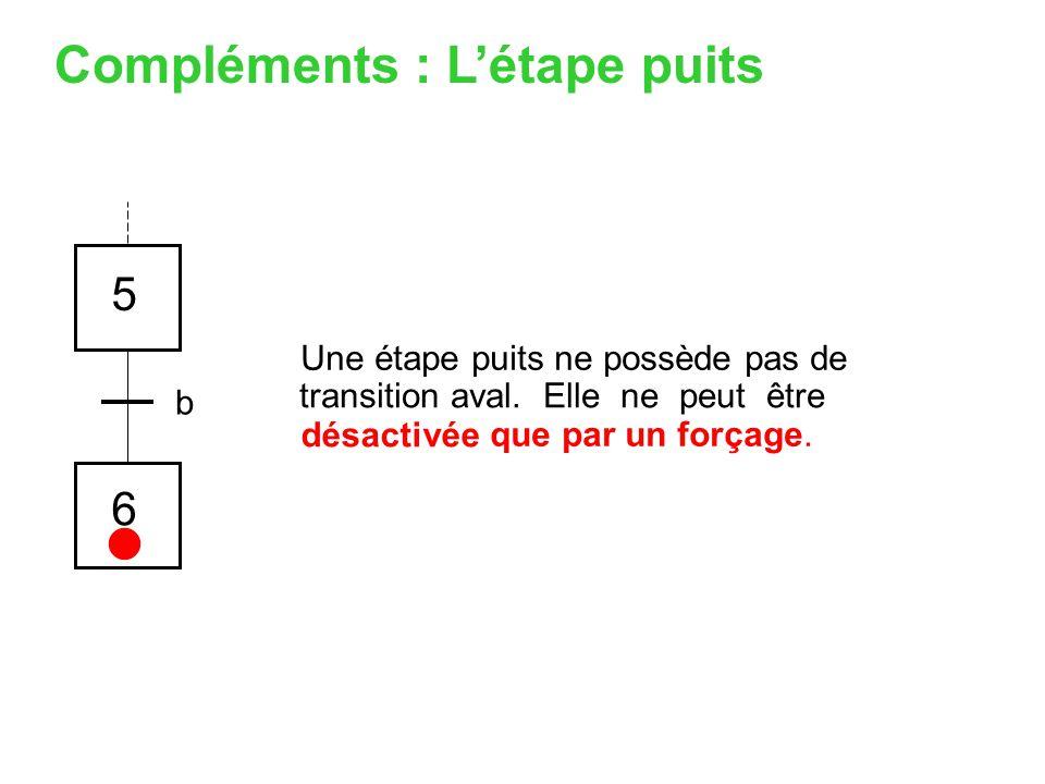 5 6 b transition aval. Elle ne peut être Compléments : L'étape puits que par un forçage. • Une étape puits ne possède pas de désactivée •
