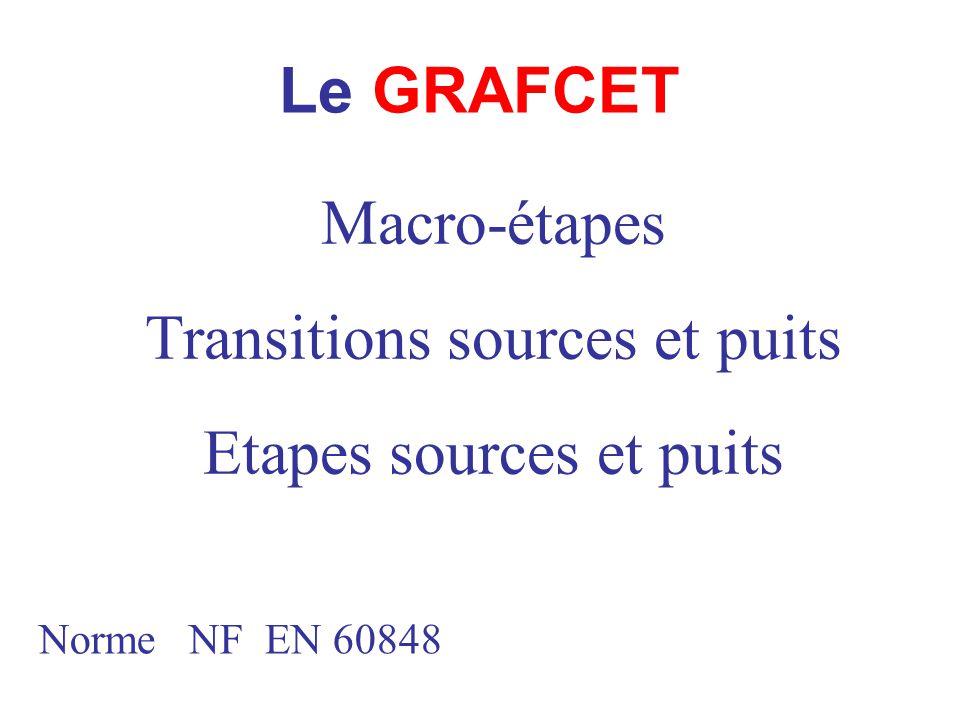 Le GRAFCET Macro-étapes Transitions sources et puits Etapes sources et puits Norme NF EN 60848