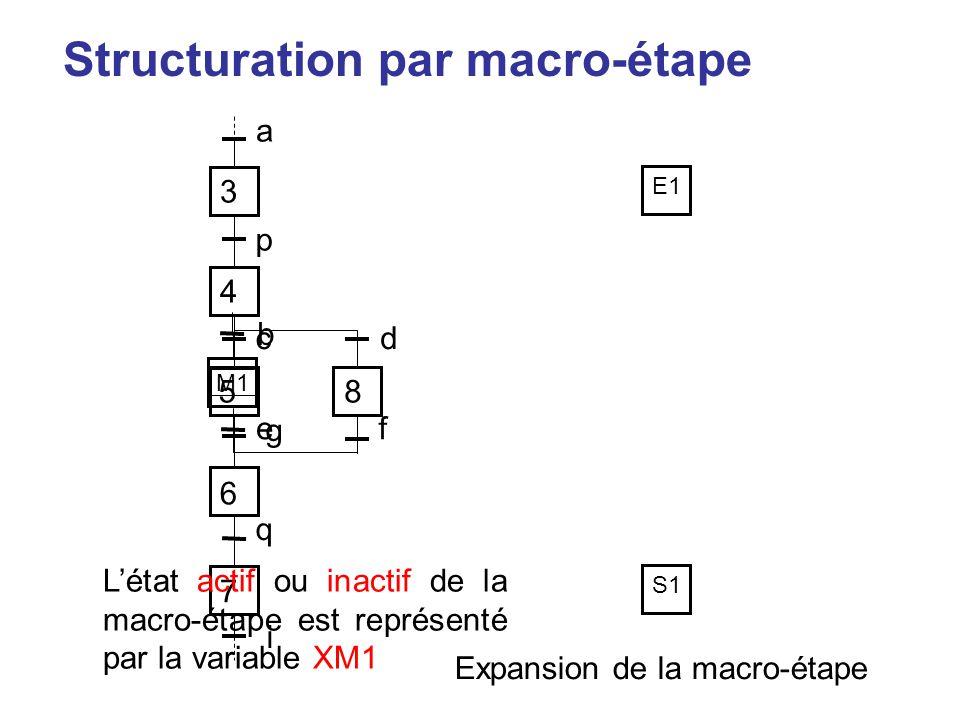 Structuration par macro-étape p 4 58 6 cd ef q 7 i 3 a M1 g b E1 S1 Expansion de la macro-étape L'état actif ou inactif de la macro-étape est représen