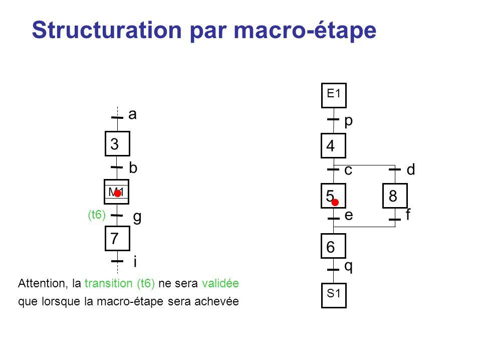Structuration par macro-étape p 4 58 6 cd ef q 7 i 3 a M1 g b E1 S1 Attention, la transition (t6) ne sera validée (t6) • que lorsque la macro-étape se