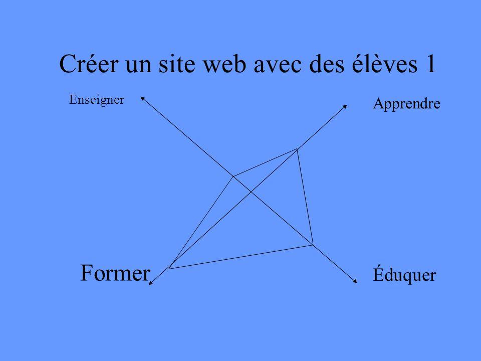 Créer un site web avec des élèves 1 Enseigner Former Apprendre Éduquer