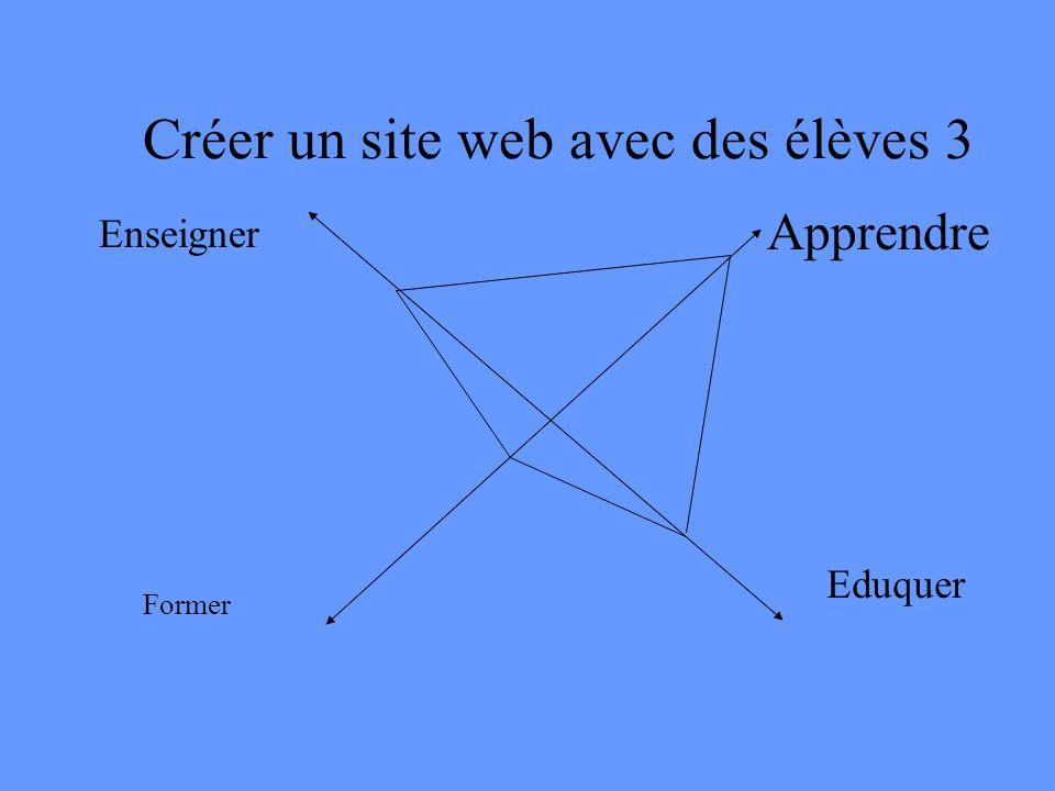 Créer un site web avec des élèves 3 Apprendre Enseigner Former Eduquer