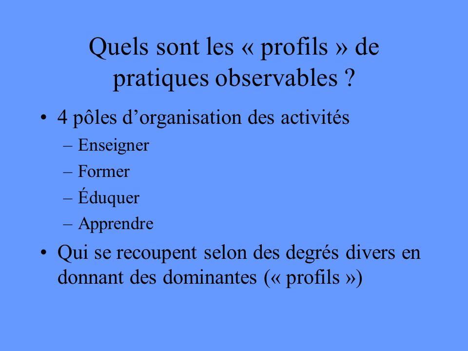Quels sont les « profils » de pratiques observables .
