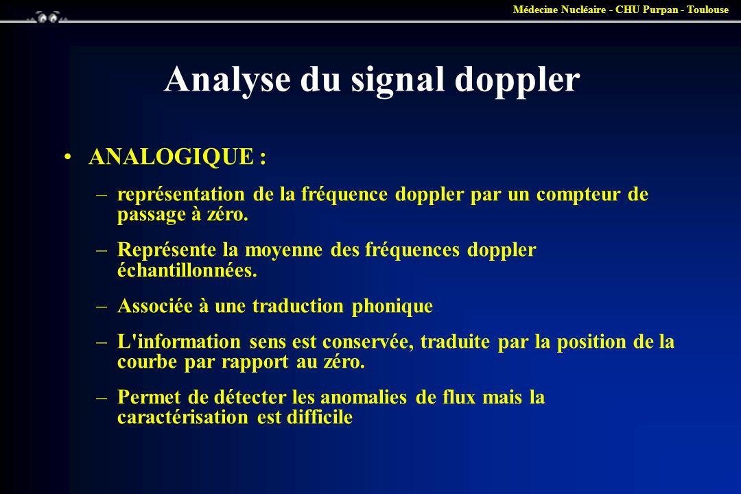Médecine Nucléaire - CHU Purpan - Toulouse Analyse du signal doppler •ANALOGIQUE : –représentation de la fréquence doppler par un compteur de passage