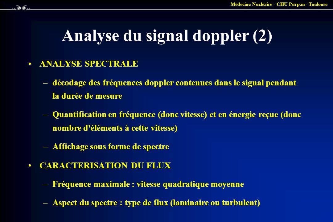 Médecine Nucléaire - CHU Purpan - Toulouse Analyse du signal doppler (2) •ANALYSE SPECTRALE –décodage des fréquences doppler contenues dans le signal