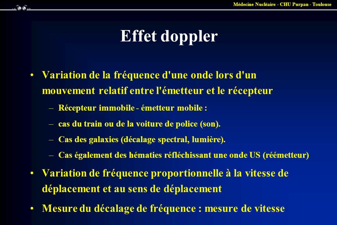 Médecine Nucléaire - CHU Purpan - Toulouse Effet doppler •Variation de la fréquence d'une onde lors d'un mouvement relatif entre l'émetteur et le réce