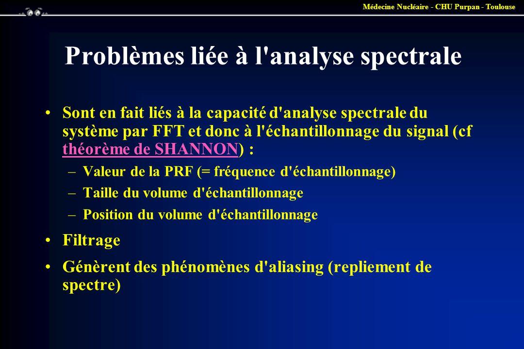 Médecine Nucléaire - CHU Purpan - Toulouse Problèmes liée à l'analyse spectrale •Sont en fait liés à la capacité d'analyse spectrale du système par FF