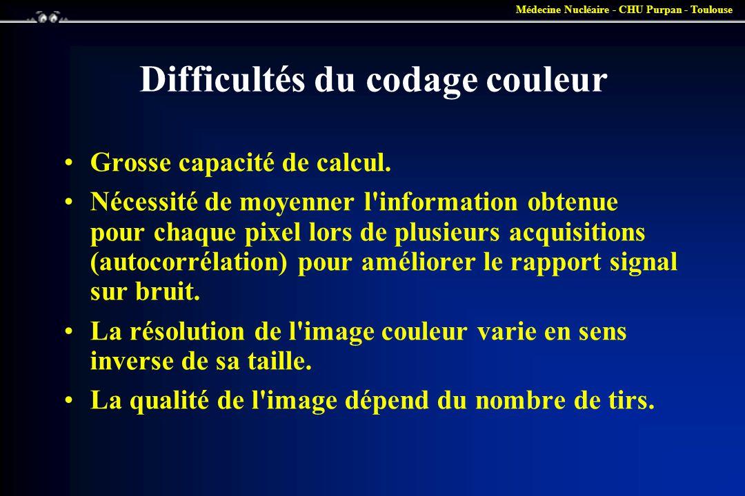 Médecine Nucléaire - CHU Purpan - Toulouse Difficultés du codage couleur •Grosse capacité de calcul. •Nécessité de moyenner l'information obtenue pour