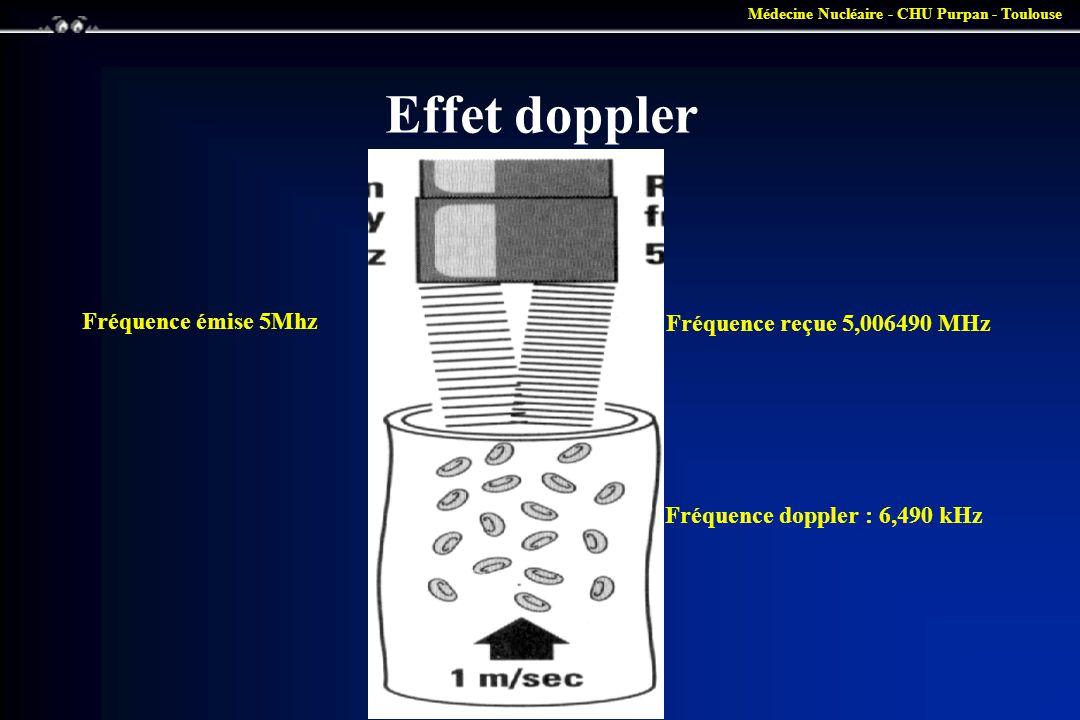 Médecine Nucléaire - CHU Purpan - Toulouse Avantages •Emission alternée pour l image B (analyse permanente du signal) et pour le doppler (analyse pendant la fenêtre de recueil) : système duplex •Résolution spatiale : permet de localiser l enregistrement doppler en profondeur •La résolution axiale est déterminée par la longueur de l impulsion US.
