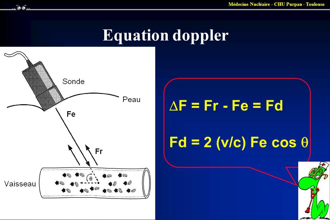Médecine Nucléaire - CHU Purpan - Toulouse Doppler couleur •Décodage du signal doppler (fréquence, phase et amplitude) pour chaque pixel de l image et transformation du signal en informations codées en fausses couleurs selon le sens et la vitesse de déplacement des structures.