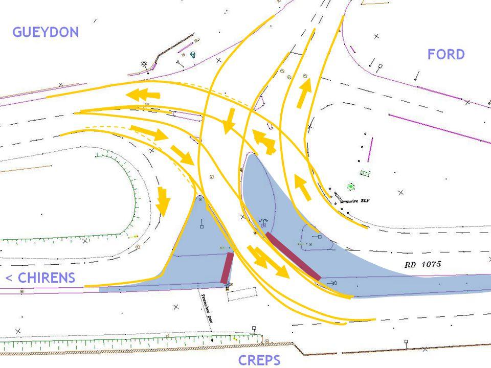 Souillet-Vouise-Belvédère GT1/GT3 : carrefour Blanchisseries Hypothèses et idées de réflexions pour une solution à court terme • Suppression provisoir