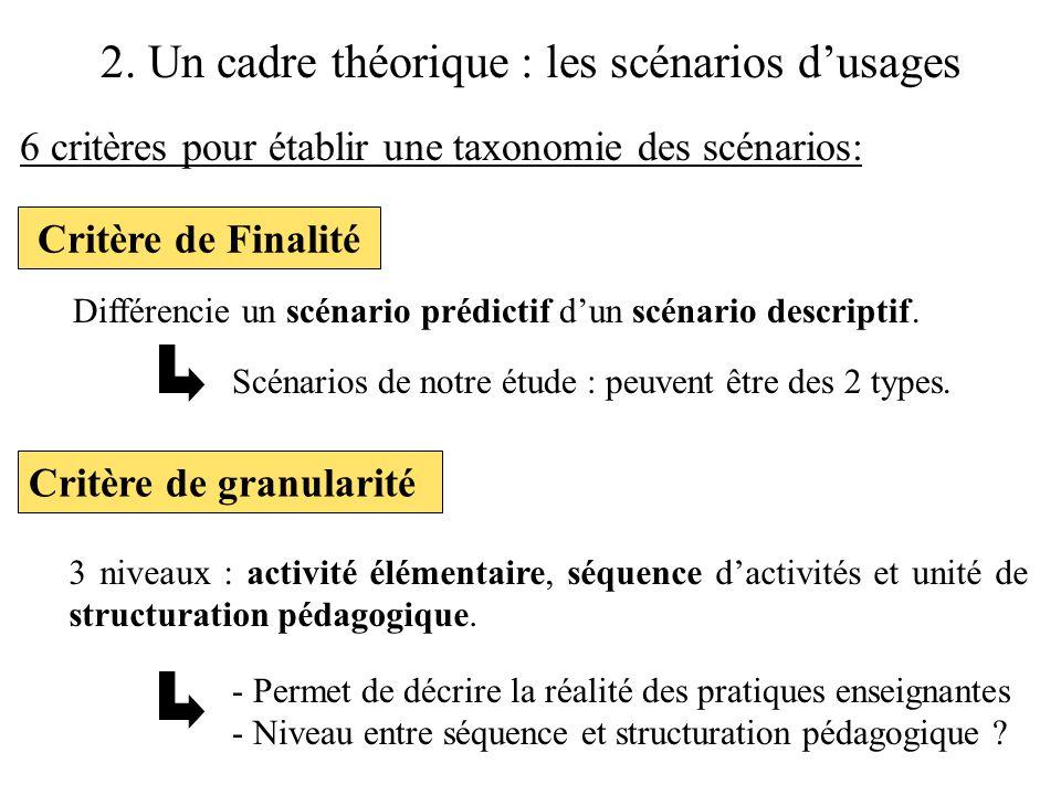 2. Un cadre théorique : les scénarios d'usages 6 critères pour établir une taxonomie des scénarios: Différencie un scénario prédictif d'un scénario de