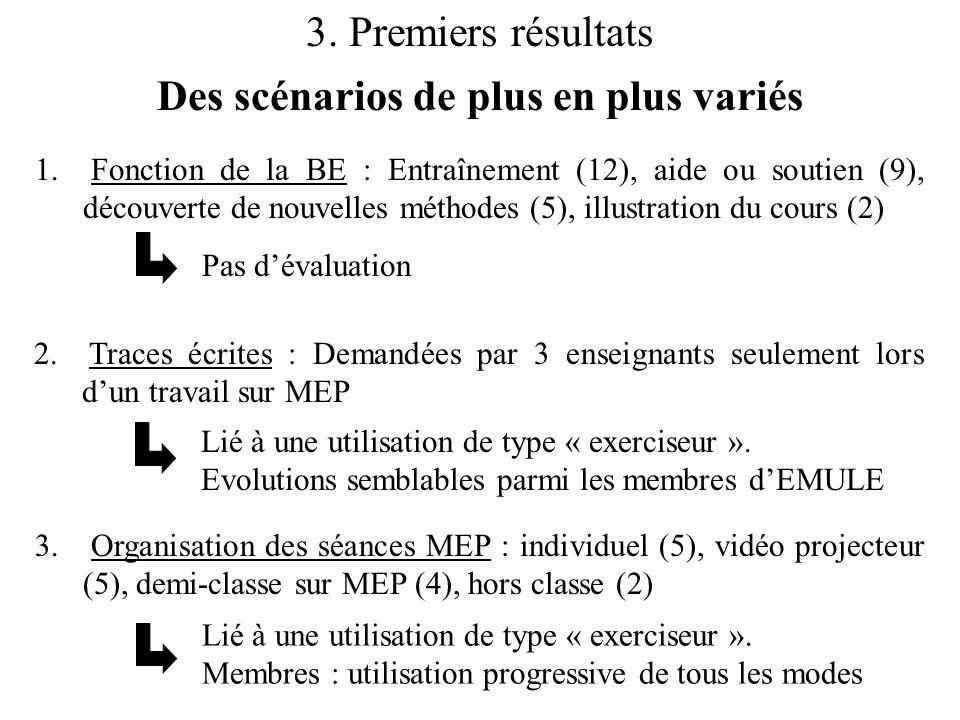 3. Premiers résultats Des scénarios de plus en plus variés 1. Fonction de la BE : Entraînement (12), aide ou soutien (9), découverte de nouvelles méth