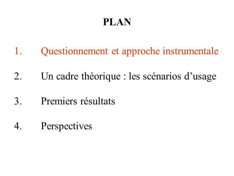 PLAN 1.Questionnement et approche instrumentale 2.Un cadre théorique : les scénarios d'usage 3.Premiers résultats 4.Perspectives
