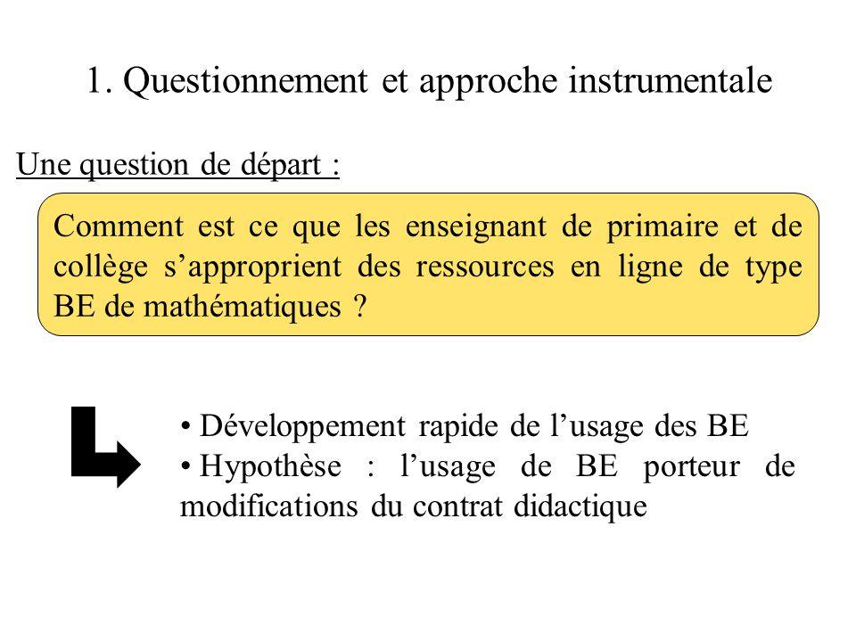 1. Questionnement et approche instrumentale Une question de départ : Comment est ce que les enseignant de primaire et de collège s'approprient des res