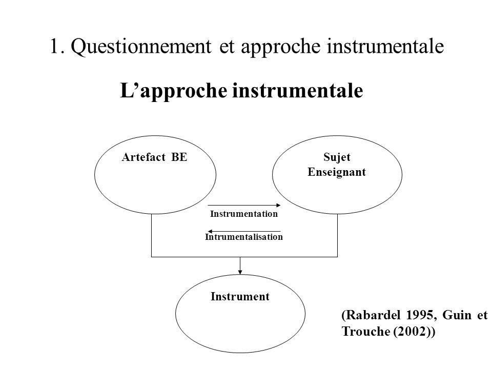 1. Questionnement et approche instrumentale L'approche instrumentale Artefact BESujet Enseignant Instrument Instrumentation Intrumentalisation (Rabard
