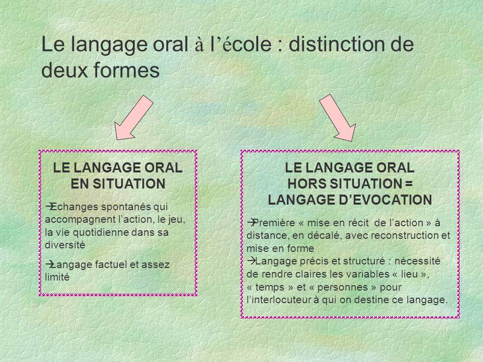Le langage oral à l 'é cole : distinction de deux formes LE LANGAGE ORAL EN SITUATION  Echanges spontanés qui accompagnent l'action, le jeu, la vie q