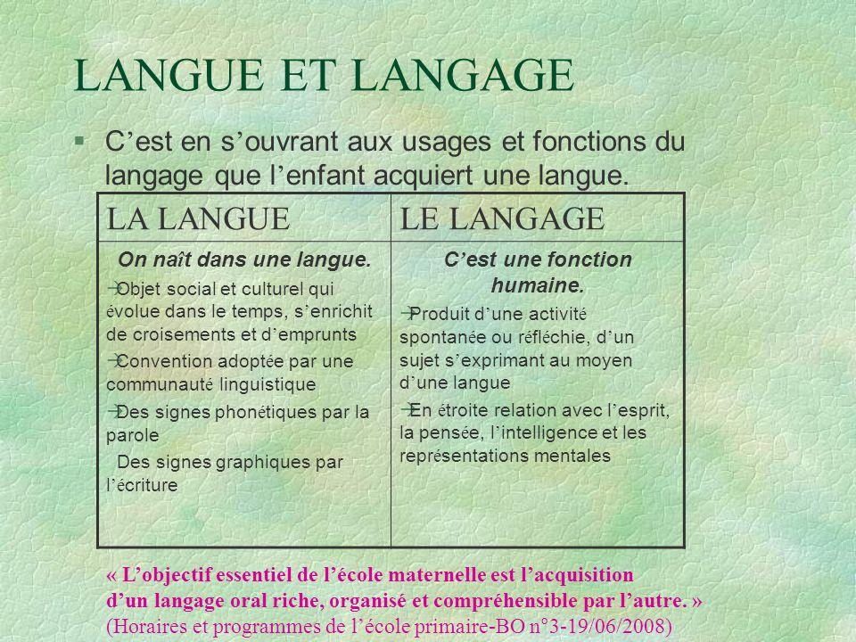 LANGUE ET LANGAGE §C ' est en s ' ouvrant aux usages et fonctions du langage que l ' enfant acquiert une langue. LA LANGUELE LANGAGE On na î t dans un