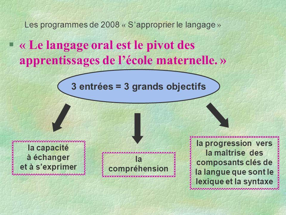 Les programmes de 2008 « S ' approprier le langage » § « Le langage oral est le pivot des apprentissages de l'école maternelle. » 3 entrées = 3 grands