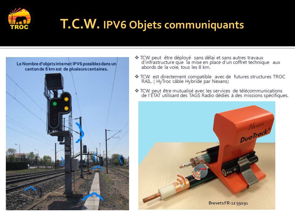 Inclus les brevets FR-12 T.C.W.
